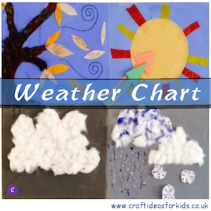 Craft Ideas for Kids weather chart